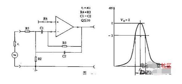 带通滤波器详解_带通滤波器工作原理_带通滤波器原理图