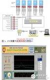 LabVIEW软件和NIPXI硬件为并网光伏(PV)设备快速开发监测系统
