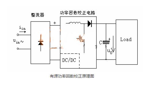 有源pfc电路工作原理