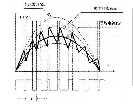 pfc电路分类