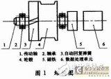 基于磁敏角度技术的拉线式位移传感器应用系统设计与...