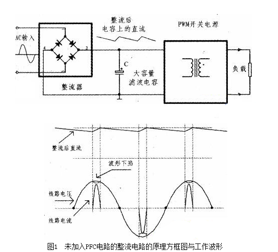 pfc电路中二极管的作用