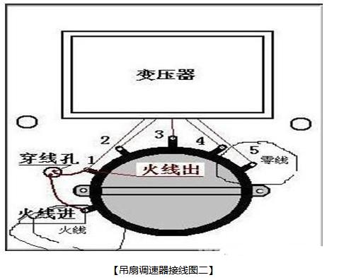 吊扇调速器怎么接线,吊扇调速器接线图图片