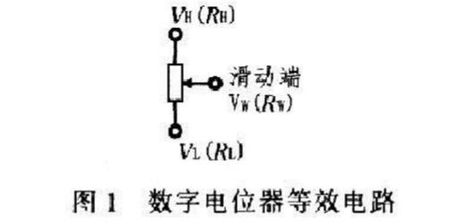 如何制作数字电位器_数字电位器制作方法