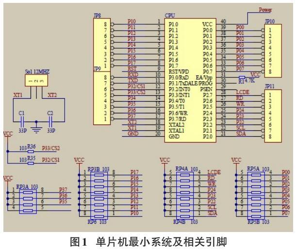 基于51单片机光电传感器室内区域定位系统设计