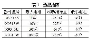 x9313中文资料(x9313引脚图及应用电路)