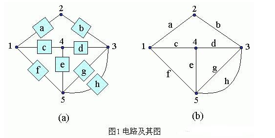 什么是电路拓扑结构_多种pfc电路的拓扑结构介绍