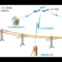 我国电力通信的现状及智能电网对其的几点要求介绍分...