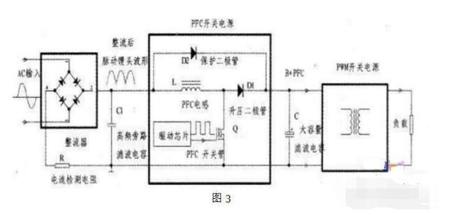 pfc电路的作用及组成_pfc电路基本结构和工作原理