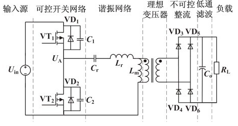 LLC型串并联谐振半桥变换器(l6599变压器设...