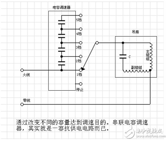 吊扇电容调速器原理图
