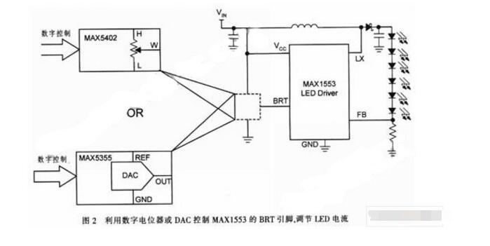 如何理解数字电位器