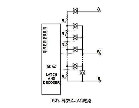 数字电位器AD5160测试程序