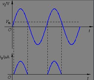什么是模拟电路_模拟电路为什么叫模拟