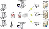 简要概述LoRa技术在智慧工厂的应用