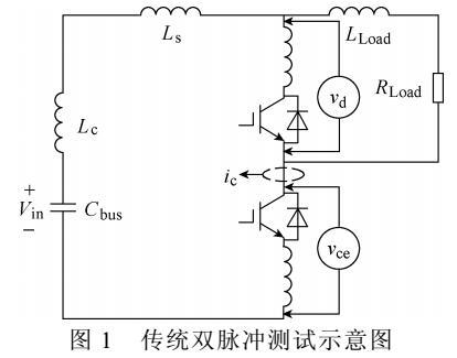 电力电子装置中母排杂散电感提取方法
