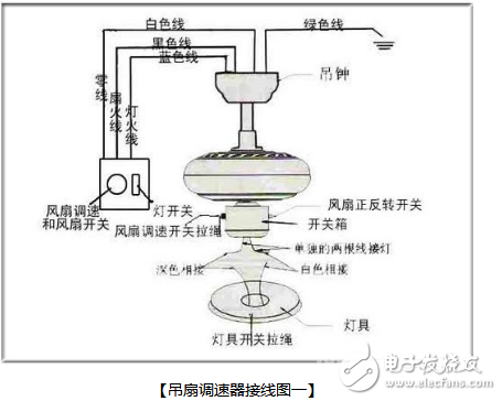 吊扇調速器怎么接線,吊扇調速器接線圖!