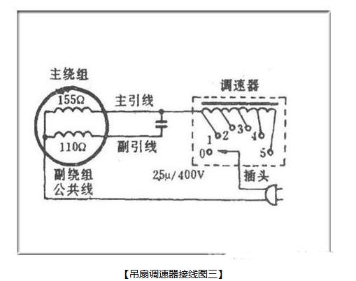吊扇调速器怎么接线,吊扇调速器接线图