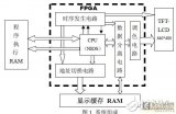 基于FPGA及嵌入式CPU 的TFT-LCD接口设计