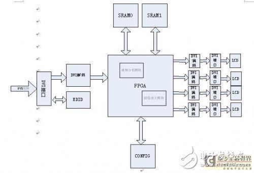 基于FPGA的LCD大屏幕拼接系统的设计