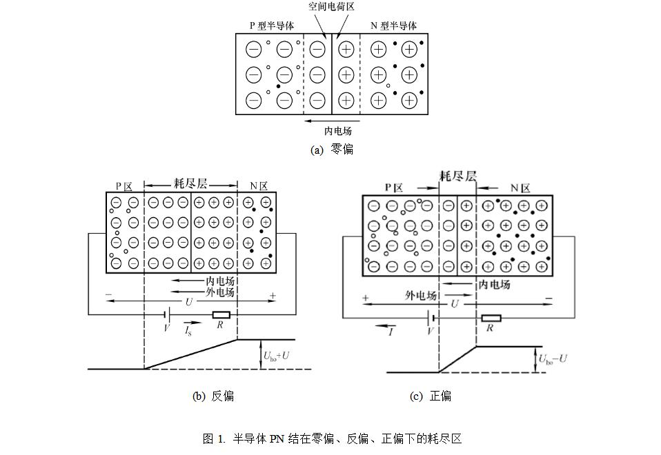 硅光电池有哪些特性