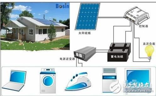 怎么样自制太阳能发电系统