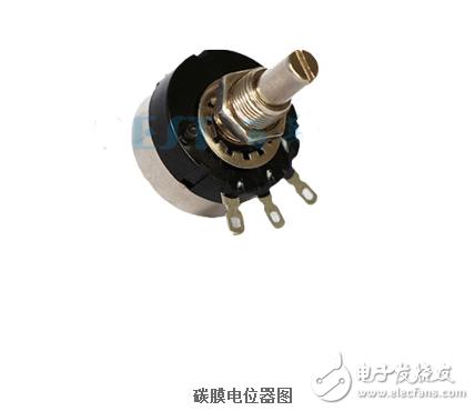 碳膜电位器的制作材料