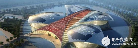 全球薄膜太阳能电池产业现状分析