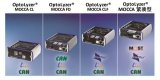 如何使用OptoLyzer® MOCCA FD进行CAN FD测试和模拟