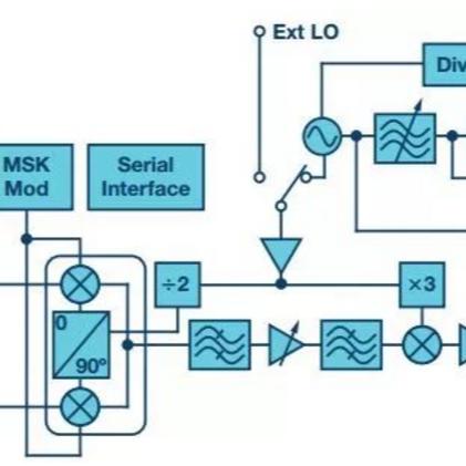 60 GHz双向数据通信链路解决方案,助力蜂窝容量大提升