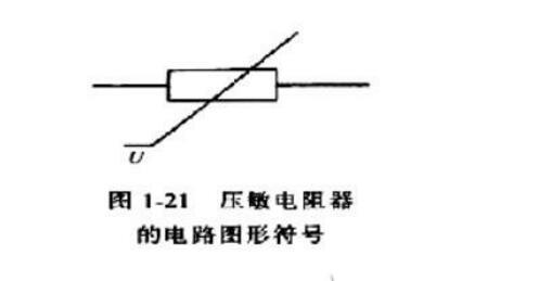 压敏电阻器原理图符号      压敏电阻器简称vsr,是一种对电压敏感