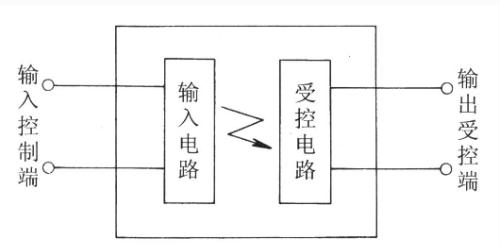 220v固態繼電器接線圖(圖文詳解)