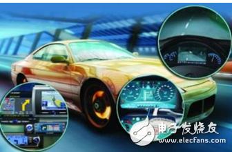 2018年汽车智能化将进入快速发展期,并将成未来...