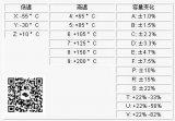 简单解析NPO、X7R、Z5U和Y5V的性能和...
