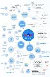 三大AI企业的平台搭建与布局分析