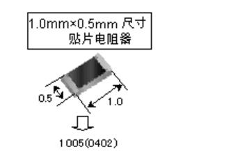 贴片电阻功率及封装尺寸一览
