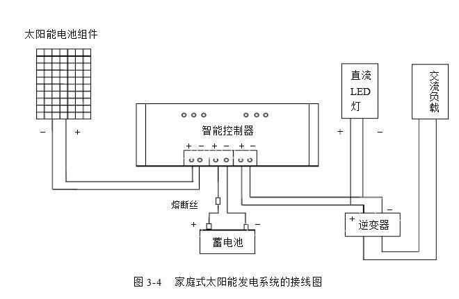 太阳能家庭发电系统设计详解 - 全文