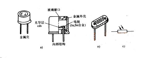 光敏电阻具有什么特点