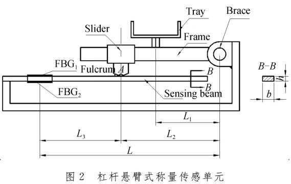 光纤布喇格光栅称量传感单元