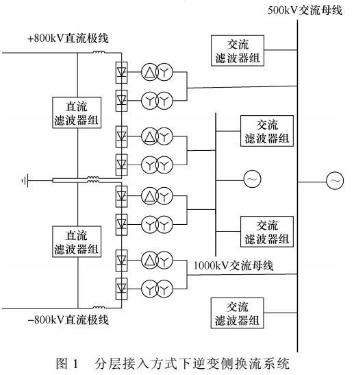 特高压直流受端分层接入方式下低端阀厅金具结构