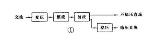 电源电路组成及作用介绍_电源电路原理图及工作原理