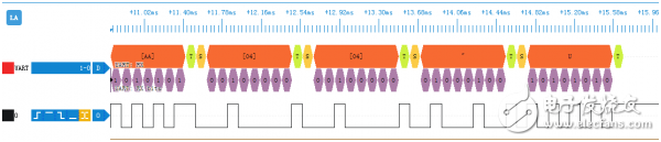 DSCope虚拟示波器评测