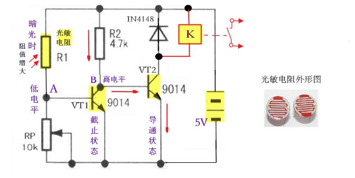 光敏电阻的性质和应用