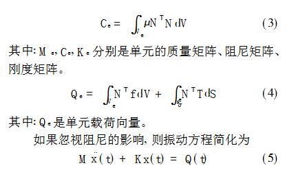 涡轮增压器叶片振动特性分析