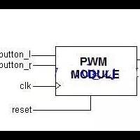 深度解析基于FPGA控制的舵机程序