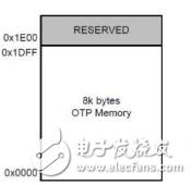 对于ROM与RAM的深度解析