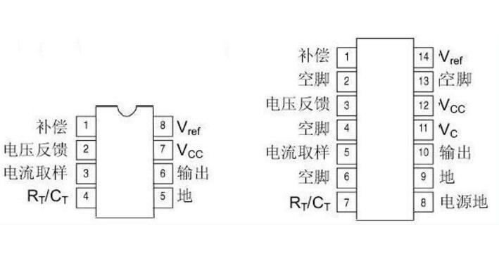 uc3846工作原理(uc3846引脚功能_内部结构及应用电路图)