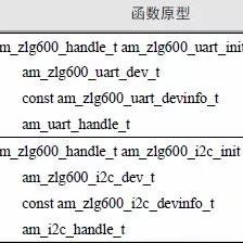 13.56MHz读写卡模块通信接口及选型指南