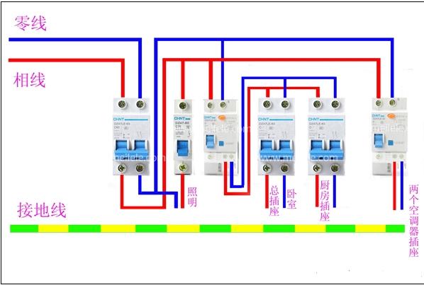 空气开关与漏电开关共性:都是开关 空气开关与漏电开关差别:空气开关是发生短路事故或故障才动作跳闸,而漏电保护开关是人身发生触电时才动作跳闸,主要实现的是检测家庭供电回路中,有没有非正常电流。空气开关容量可大可小,而漏电保护开关容量不易做大,一般单相居多。 空气开关  空气开关是控制电气回路的分合开关,若以空气为灭弧介质的称空气开关。一般以额定电流(负荷)选择,做为电气回路的总开关使用。 漏电保护器  当一个空气开关带有漏电保护功能时,称之为漏电保护开关。如果是一个单单用于漏电保护的电气装置,则称之为漏电保