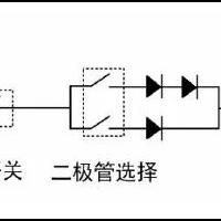 如何使用RTC实时时钟进行应用场景开发